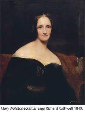 Mary Wollstonecraft Shelley, Richard Rothwell, 1840.
